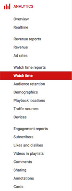 Watch time reports YouTube